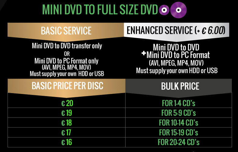 Mini-DVD to Full DVD Basic & Enhanced service